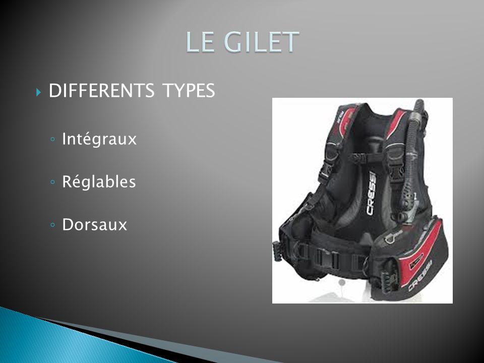 LE GILET DIFFERENTS TYPES Intégraux Réglables Dorsaux