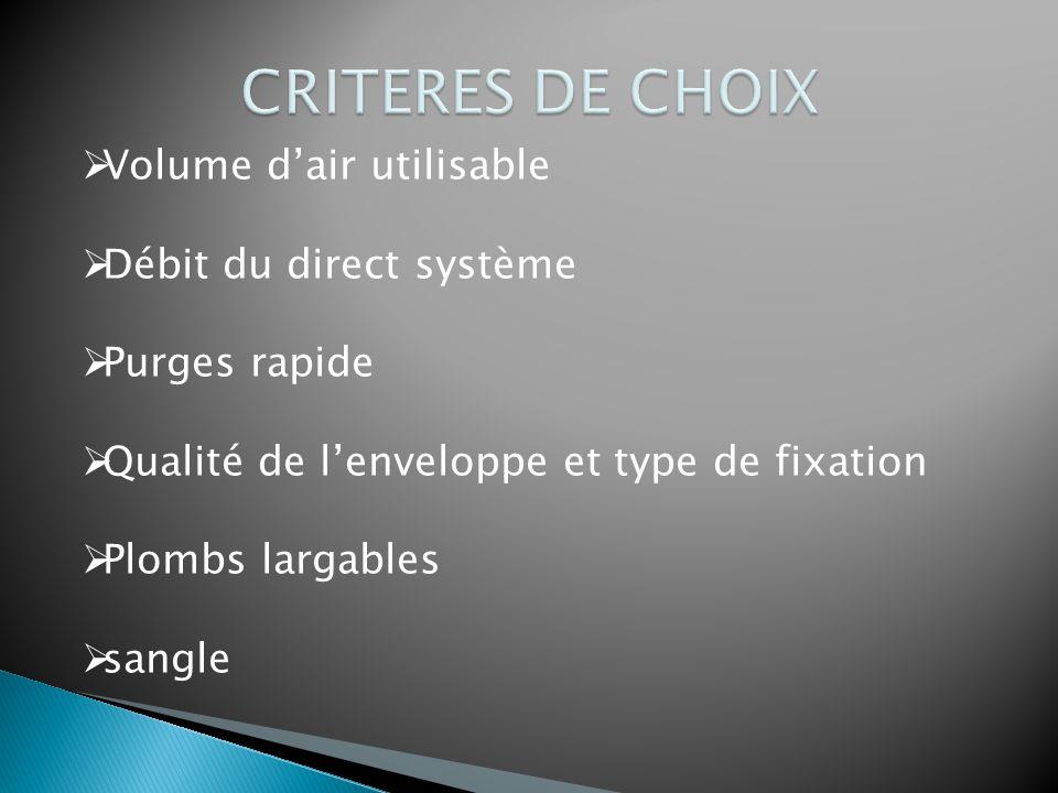 CRITERES DE CHOIX Volume d'air utilisable Débit du direct système