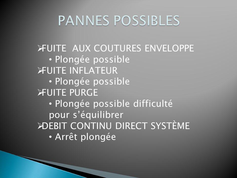 PANNES POSSIBLES FUITE AUX COUTURES ENVELOPPE Plongée possible