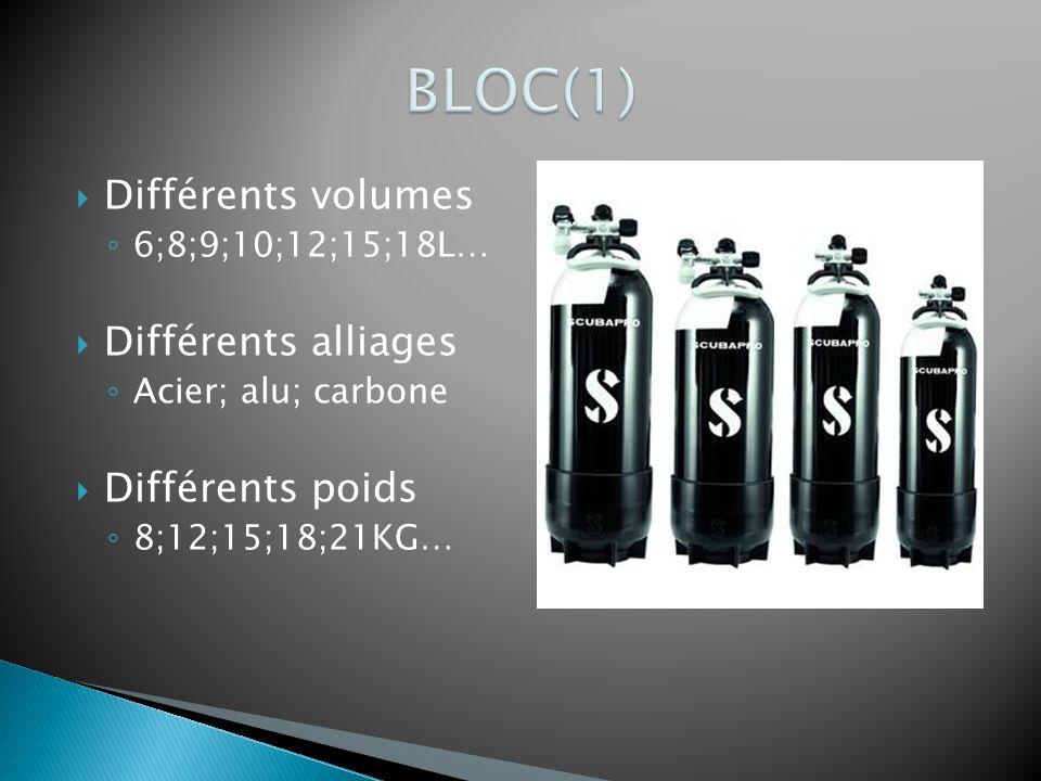 BLOC(1) Différents volumes Différents alliages Différents poids