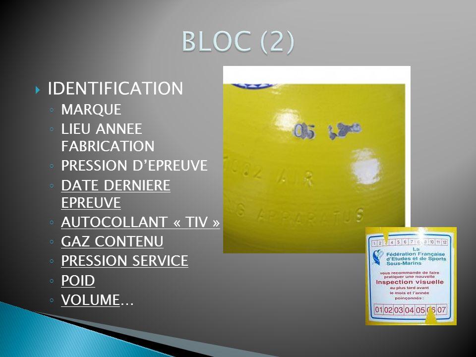 BLOC (2) IDENTIFICATION MARQUE LIEU ANNEE FABRICATION