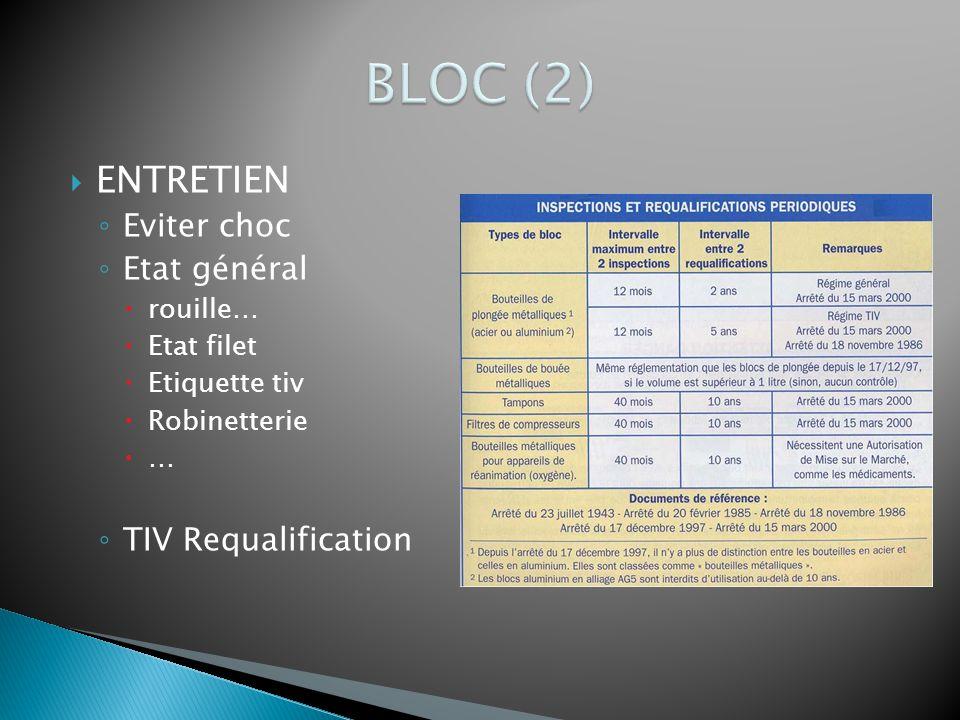 BLOC (2) ENTRETIEN Eviter choc Etat général TIV Requalification