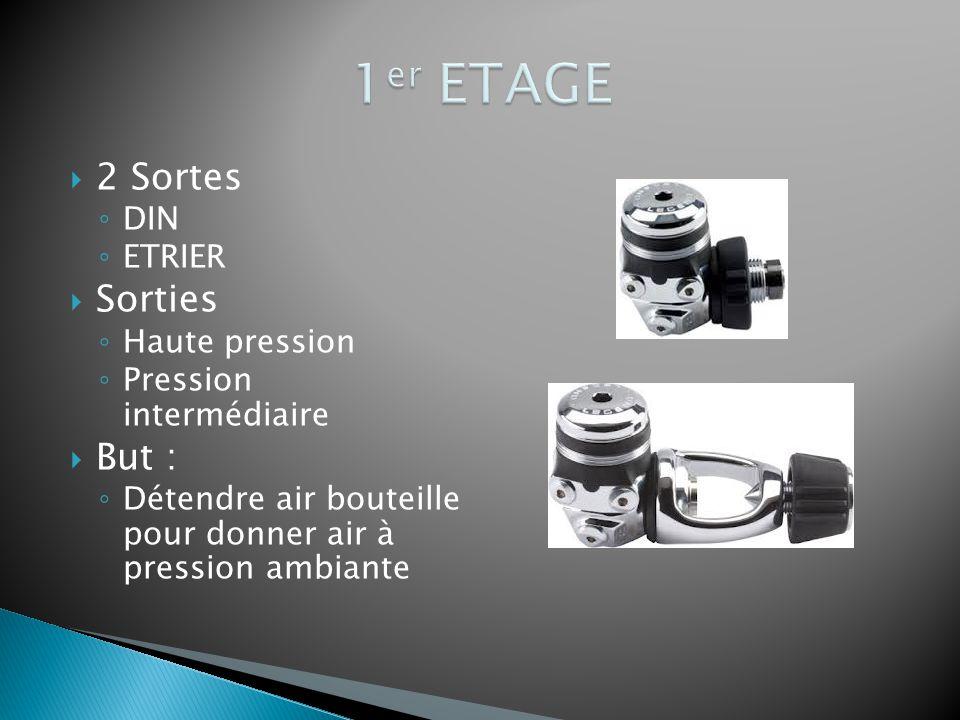 1er ETAGE 2 Sortes Sorties But : DIN ETRIER Haute pression