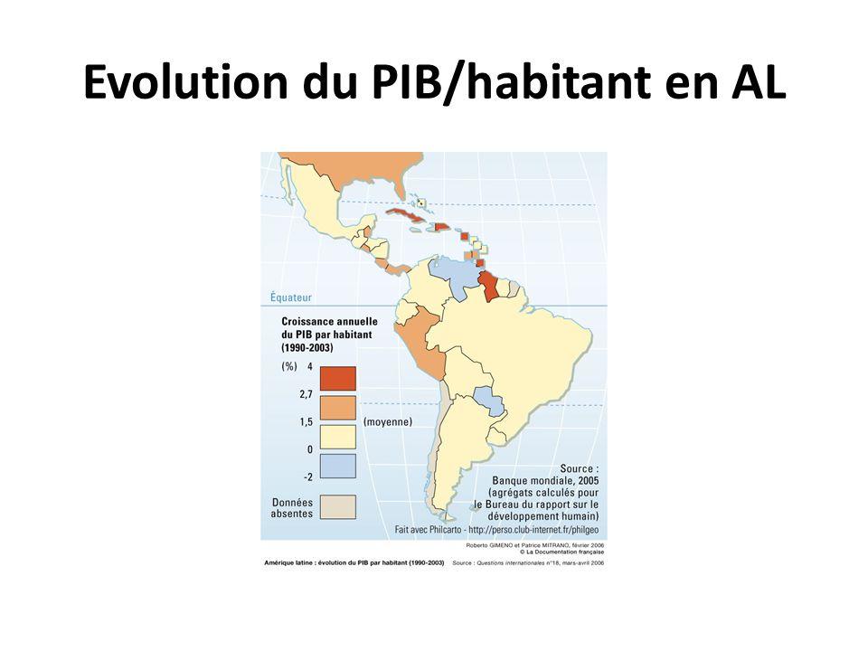 Evolution du PIB/habitant en AL