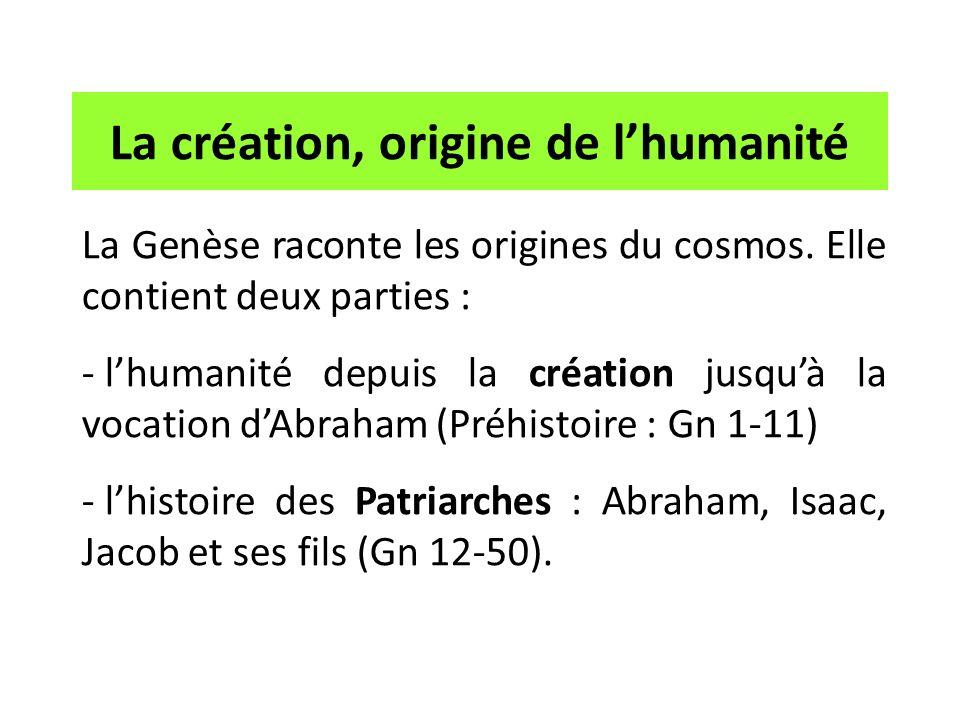 La création, origine de l'humanité