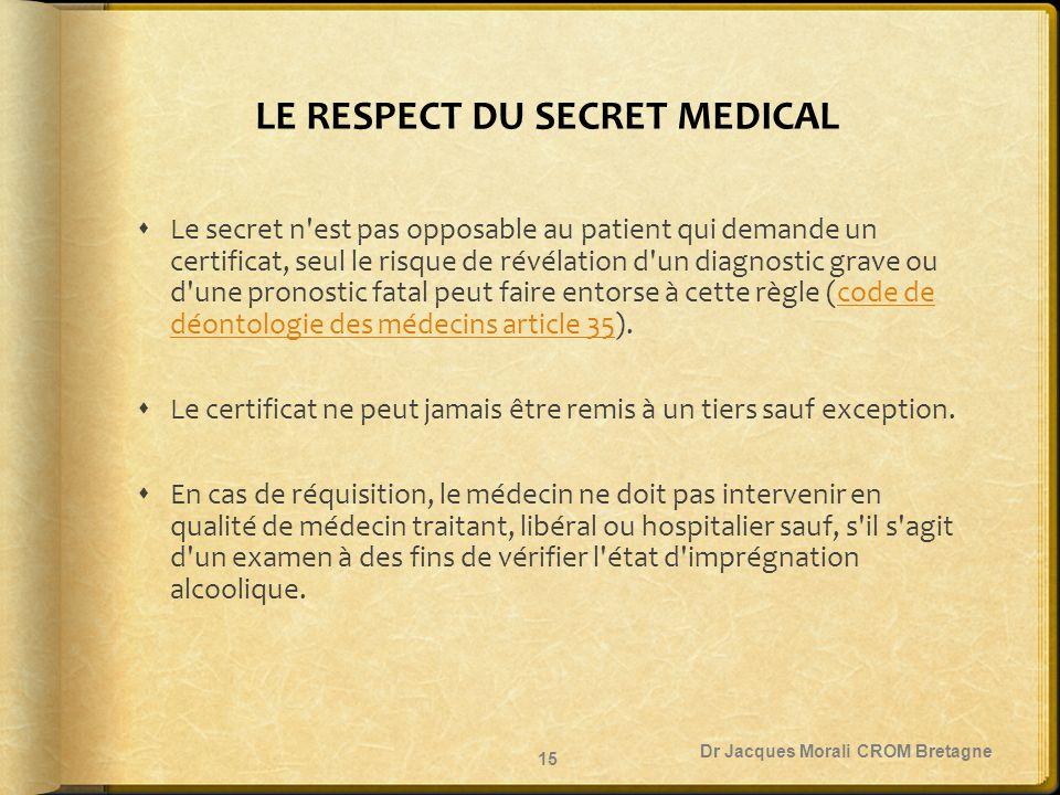 LE RESPECT DU SECRET MEDICAL