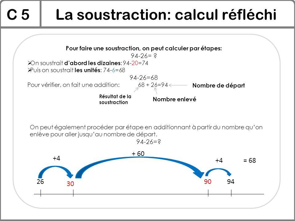 Pour faire une soustraction, on peut calculer par étapes: