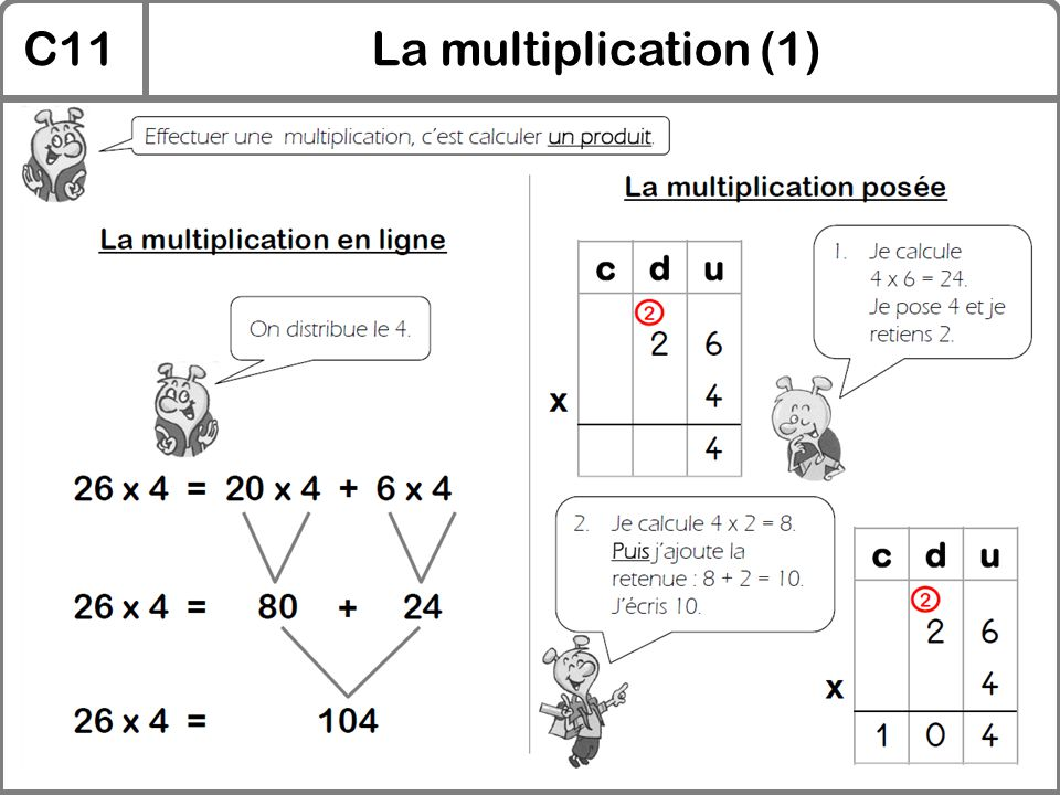 C11 La multiplication (1)