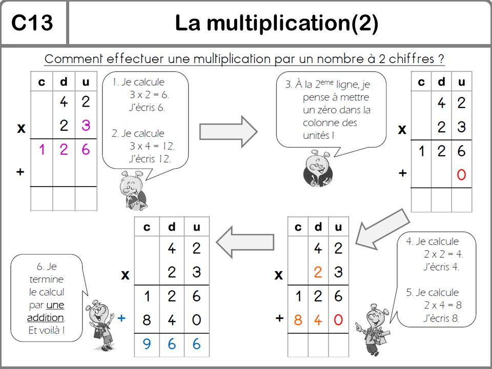 C13 La multiplication(2)