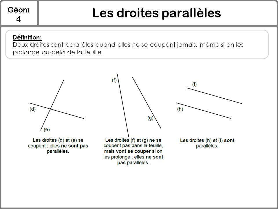 Les droites parallèles