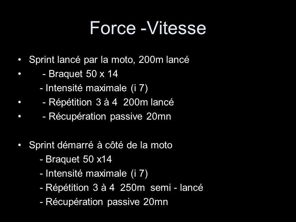 Force -Vitesse Sprint lancé par la moto, 200m lancé - Braquet 50 x 14