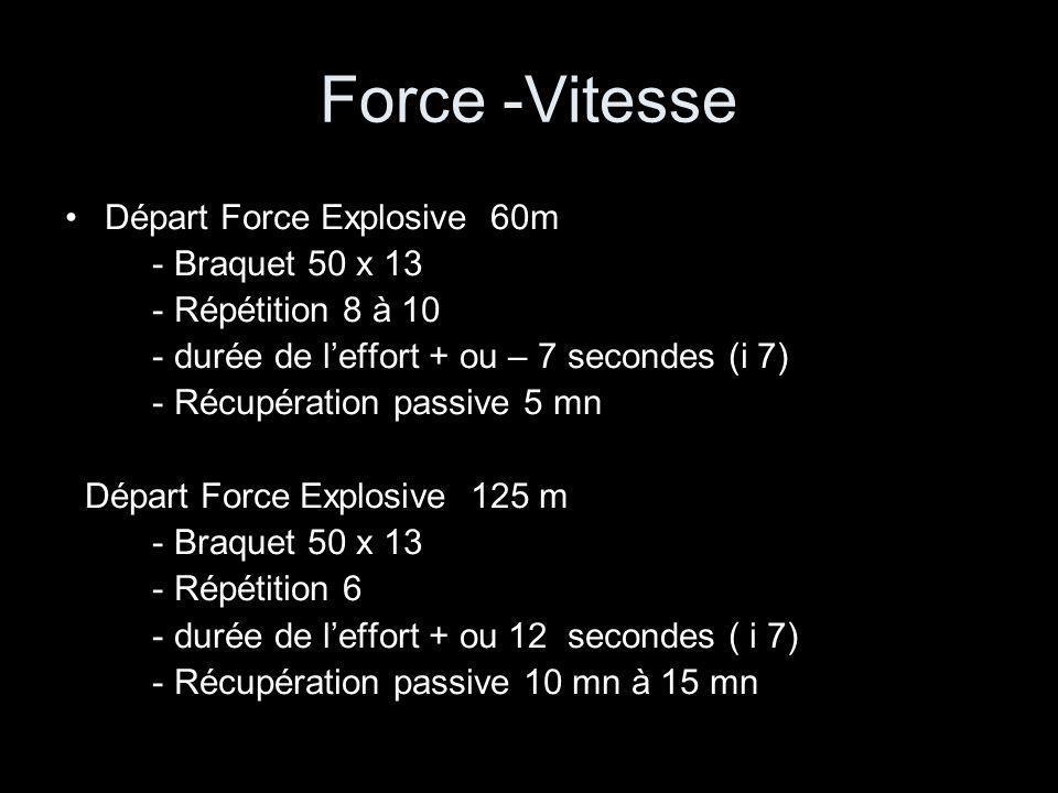 Force -Vitesse Départ Force Explosive 60m - Braquet 50 x 13