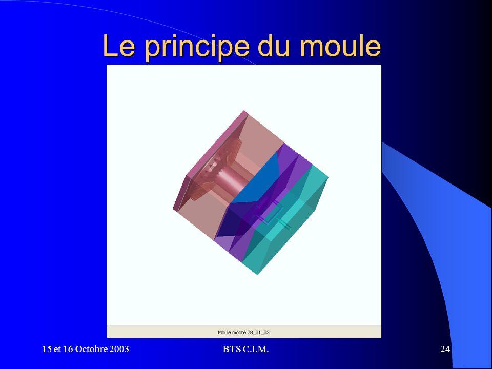 Le principe du moule 15 et 16 Octobre 2003 BTS C.I.M.