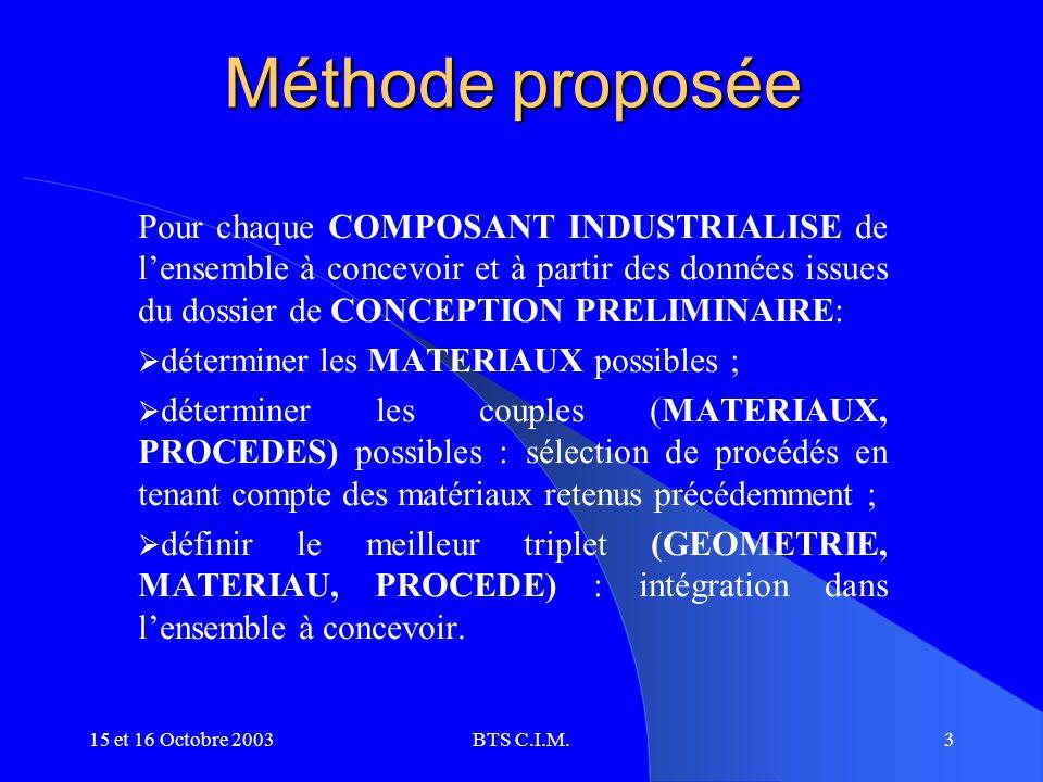 Méthode proposée Pour chaque COMPOSANT INDUSTRIALISE de l'ensemble à concevoir et à partir des données issues du dossier de CONCEPTION PRELIMINAIRE: