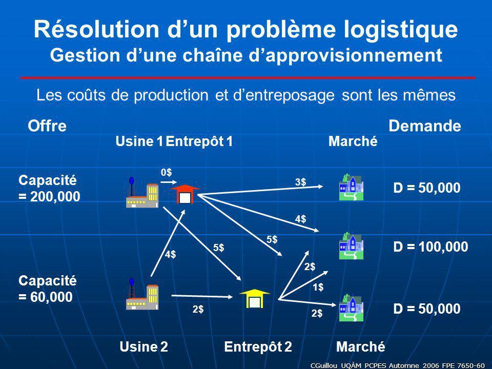Résolution d'un problème logistique Gestion d'une chaîne d'approvisionnement
