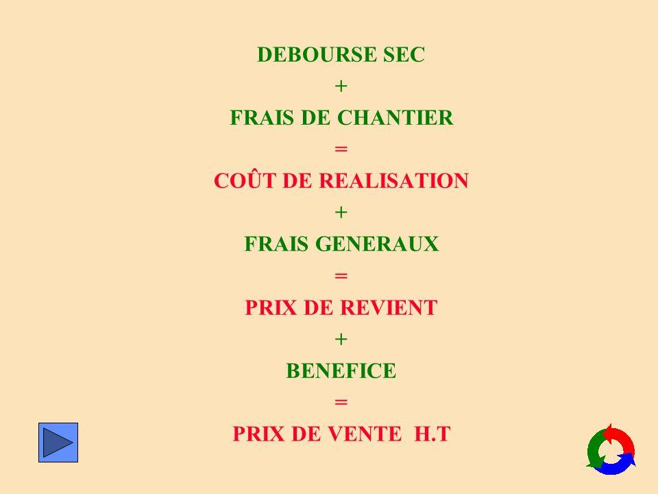 DEBOURSE SEC + FRAIS DE CHANTIER. = COÛT DE REALISATION. FRAIS GENERAUX. PRIX DE REVIENT. BENEFICE.