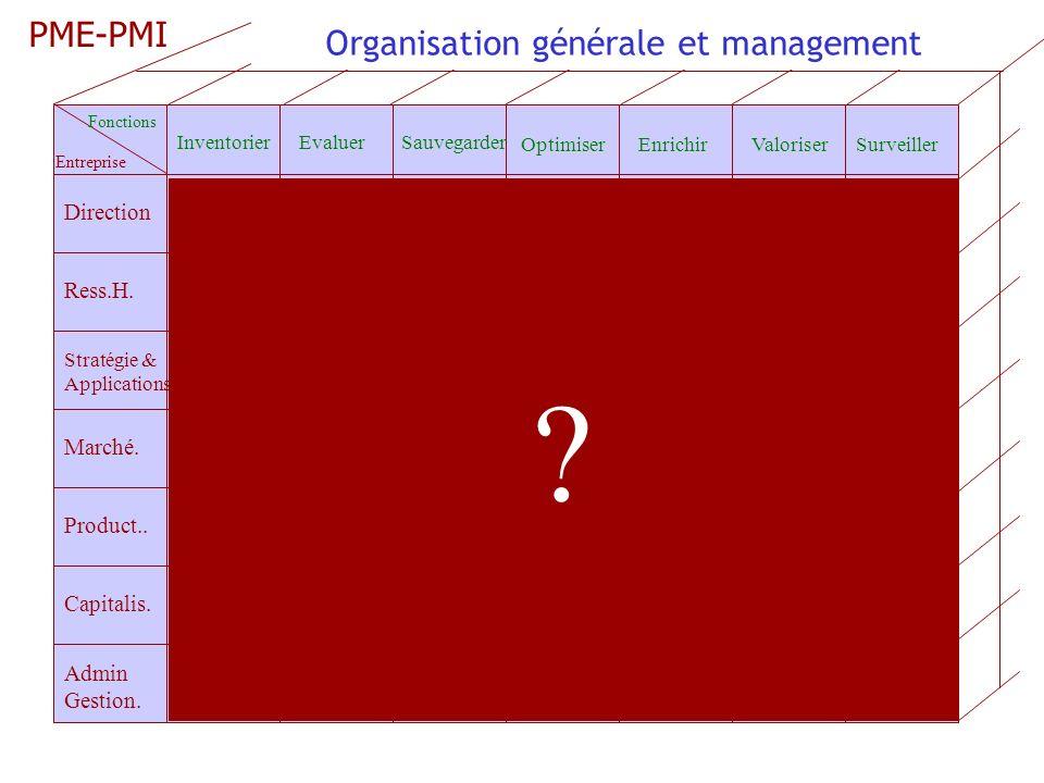 Organisation générale et management PME-PMI Direction Ress.H.