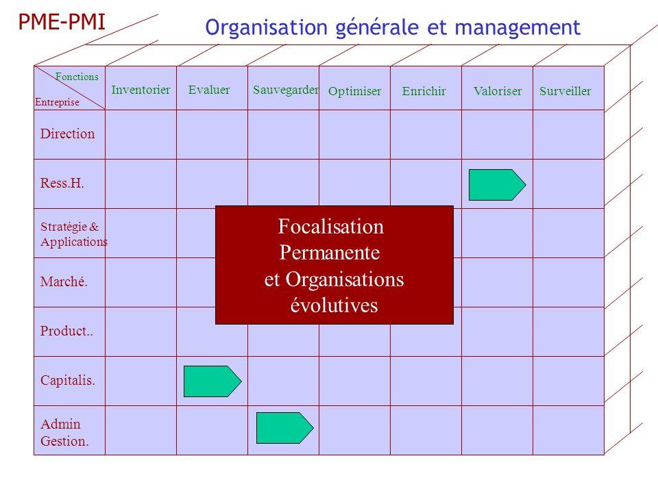 Organisation générale et management