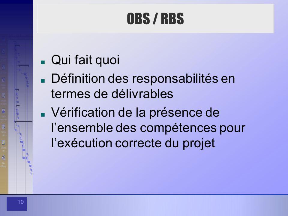 OBS / RBS Qui fait quoi. Définition des responsabilités en termes de délivrables.