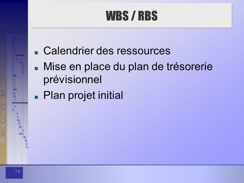 WBS / RBS Calendrier des ressources
