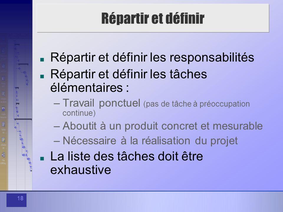 Répartir et définir Répartir et définir les responsabilités