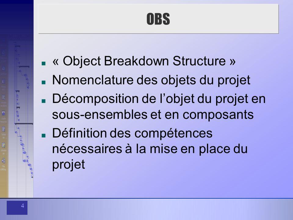 OBS « Object Breakdown Structure » Nomenclature des objets du projet