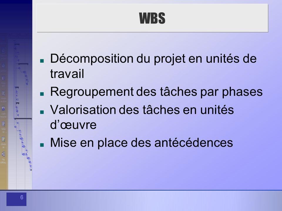 WBS Décomposition du projet en unités de travail