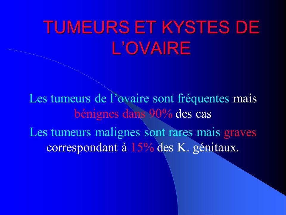 TUMEURS ET KYSTES DE L'OVAIRE