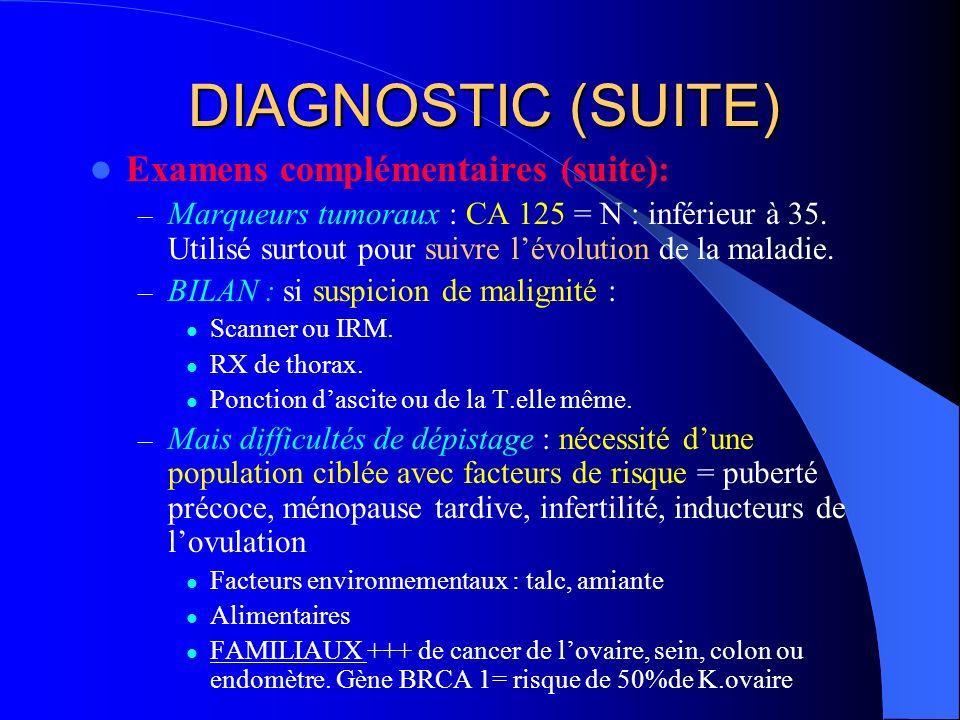 DIAGNOSTIC (SUITE) Examens complémentaires (suite):