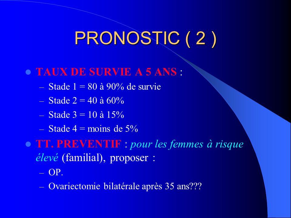 PRONOSTIC ( 2 ) TAUX DE SURVIE A 5 ANS :