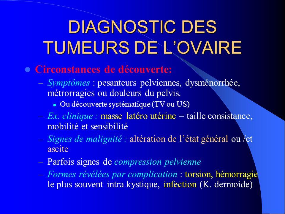 DIAGNOSTIC DES TUMEURS DE L'OVAIRE