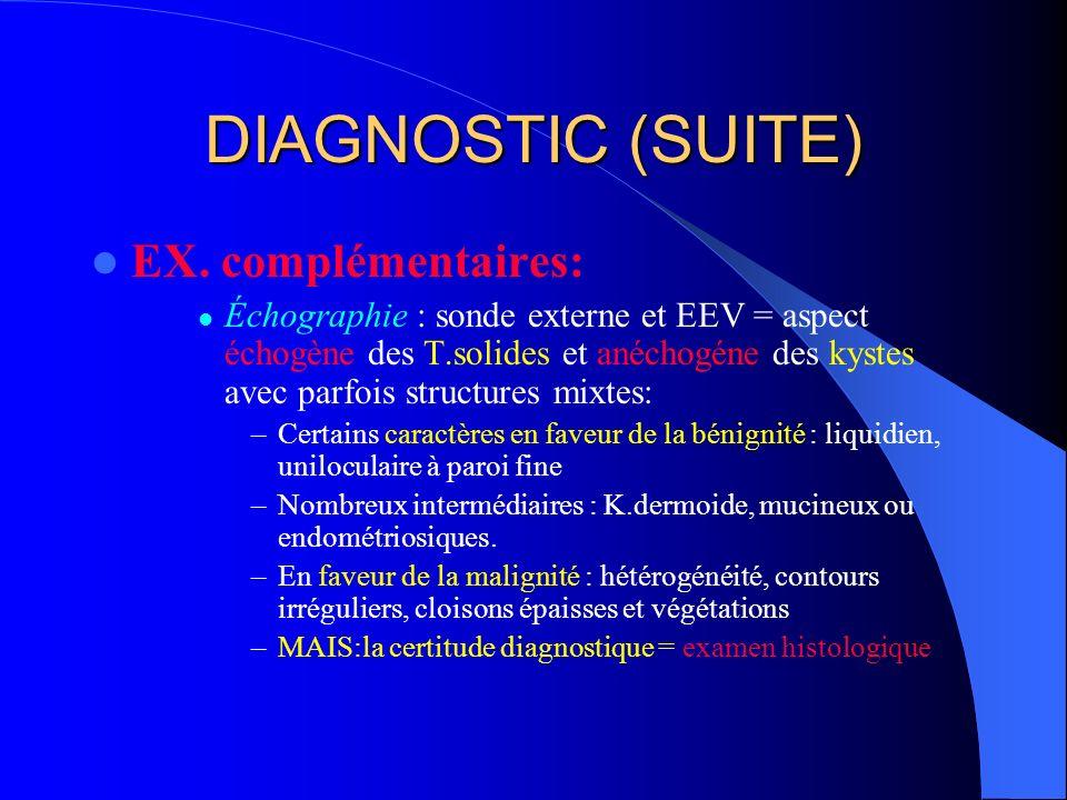 DIAGNOSTIC (SUITE) EX. complémentaires:
