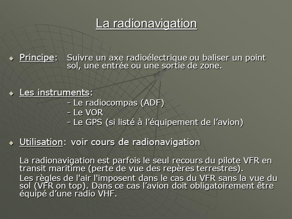 La radionavigation Principe: Suivre un axe radioélectrique ou baliser un point sol, une entrée ou une sortie de zone.