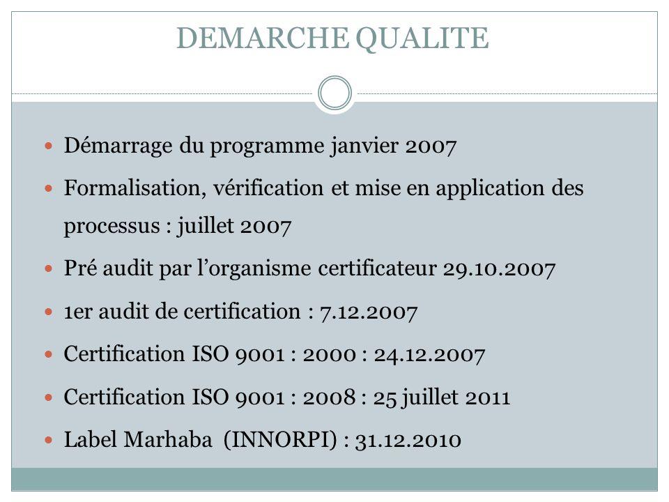 DEMARCHE QUALITE Démarrage du programme janvier 2007