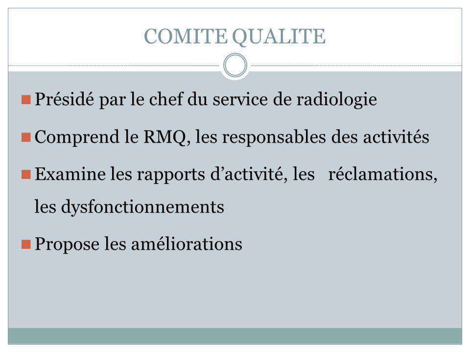 COMITE QUALITE Présidé par le chef du service de radiologie