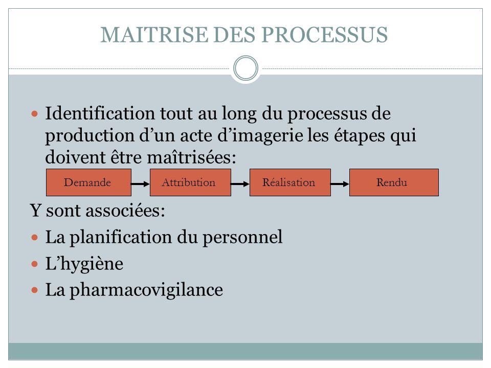 MAITRISE DES PROCESSUS