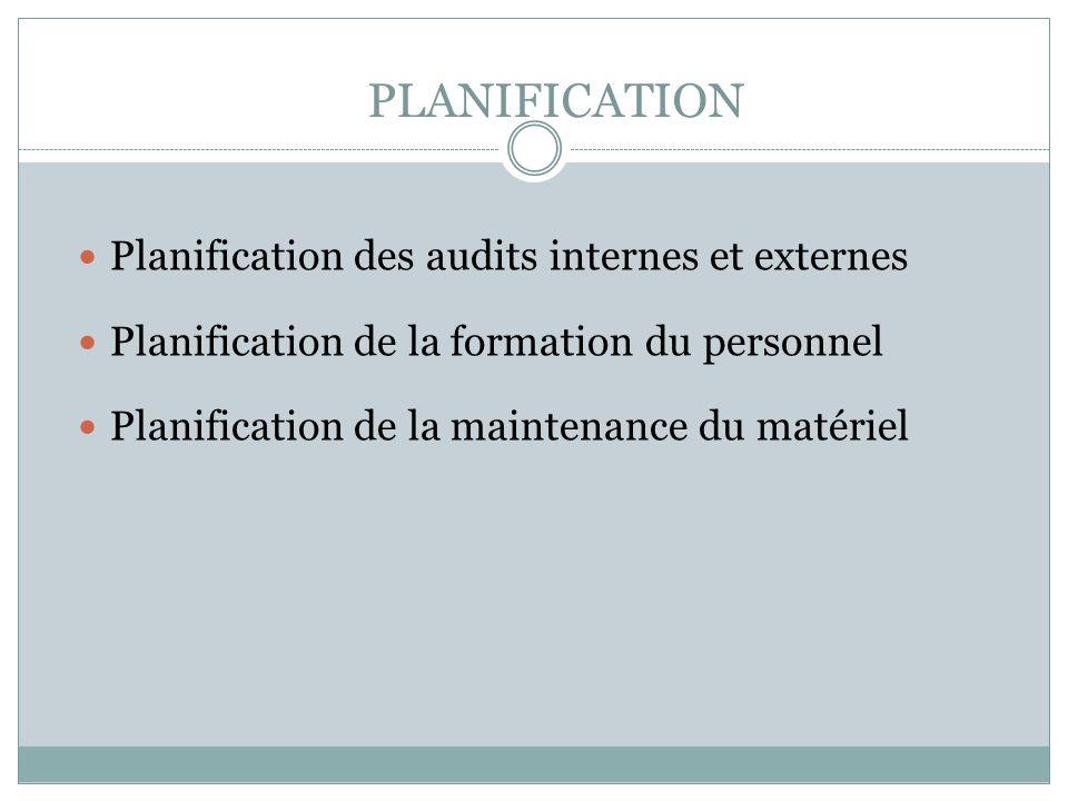 PLANIFICATION Planification des audits internes et externes