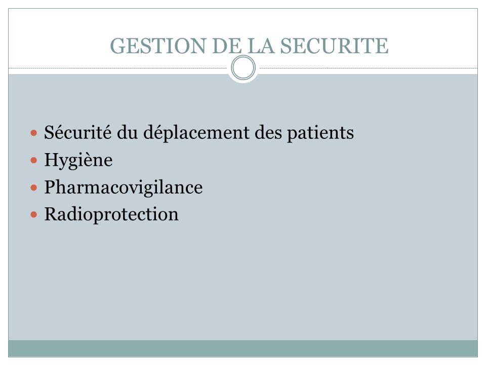 GESTION DE LA SECURITE Sécurité du déplacement des patients Hygiène