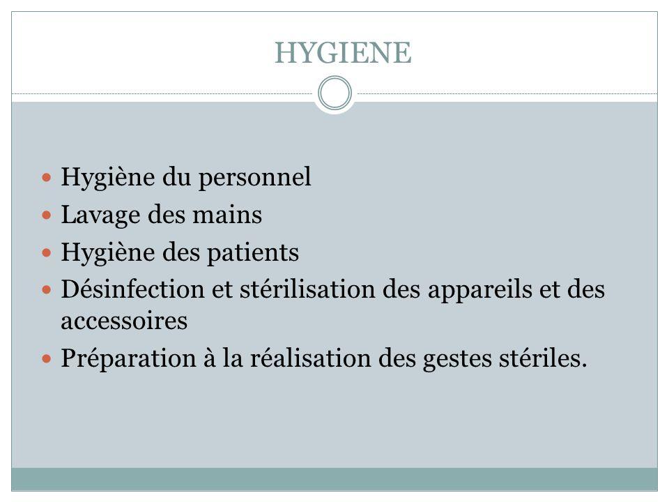 HYGIENE Hygiène du personnel Lavage des mains Hygiène des patients