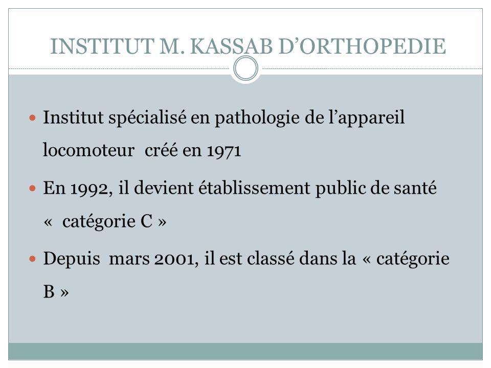 INSTITUT M. KASSAB D'ORTHOPEDIE