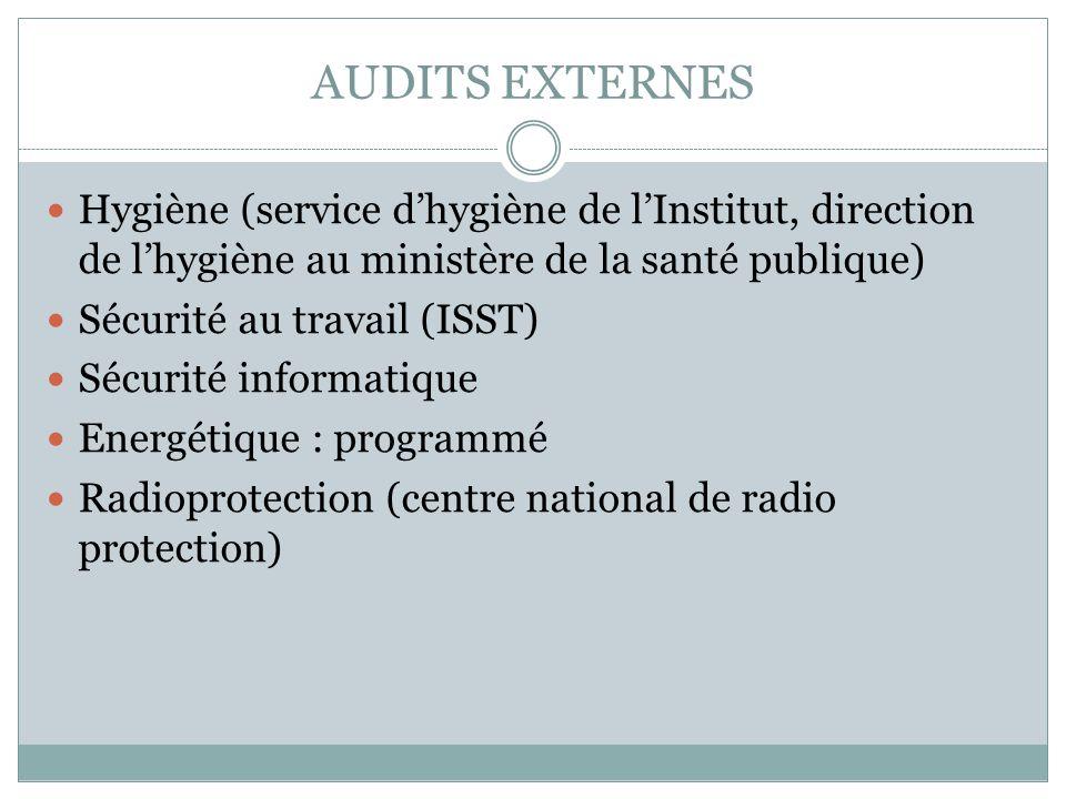 AUDITS EXTERNES Hygiène (service d'hygiène de l'Institut, direction de l'hygiène au ministère de la santé publique)