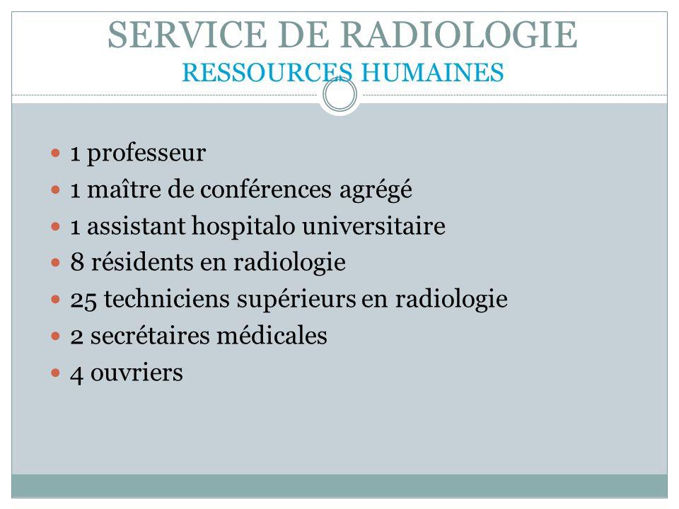 SERVICE DE RADIOLOGIE RESSOURCES HUMAINES