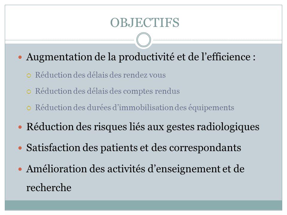 OBJECTIFS Augmentation de la productivité et de l'efficience :