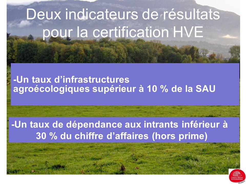 Deux indicateurs de résultats pour la certification HVE