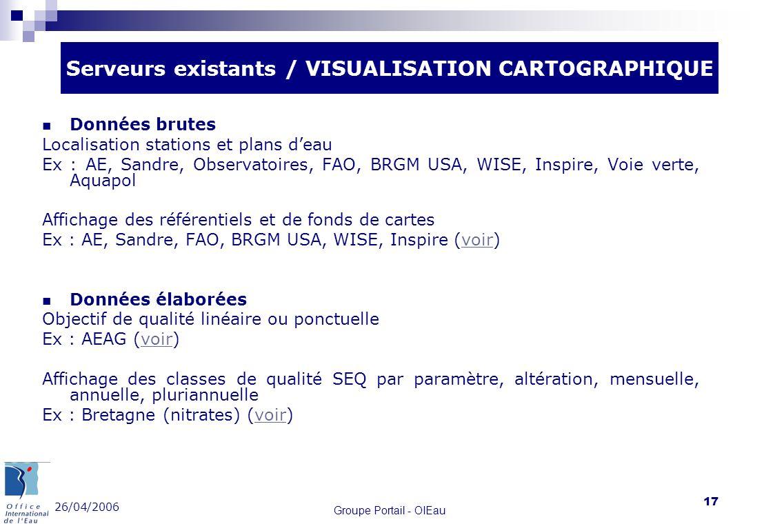Serveurs existants / VISUALISATION CARTOGRAPHIQUE