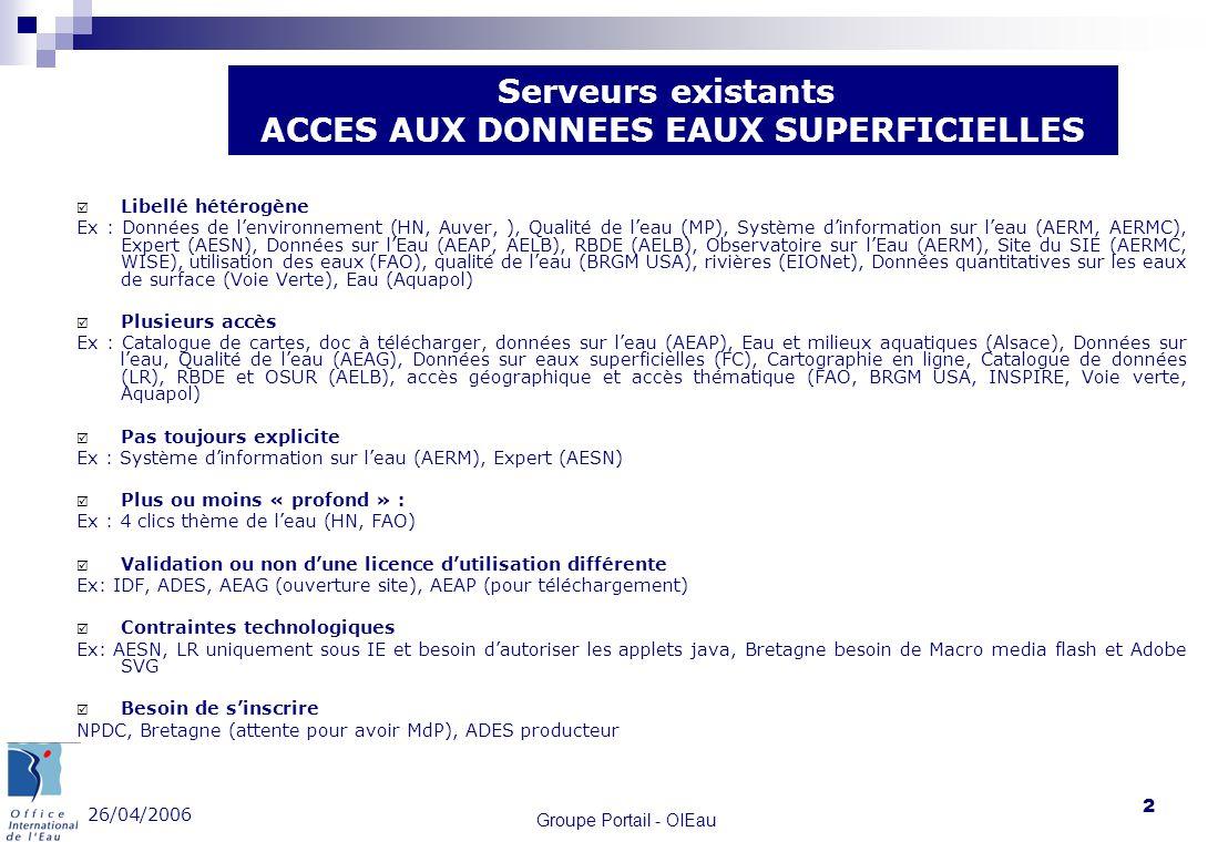 Serveurs existants ACCES AUX DONNEES EAUX SUPERFICIELLES