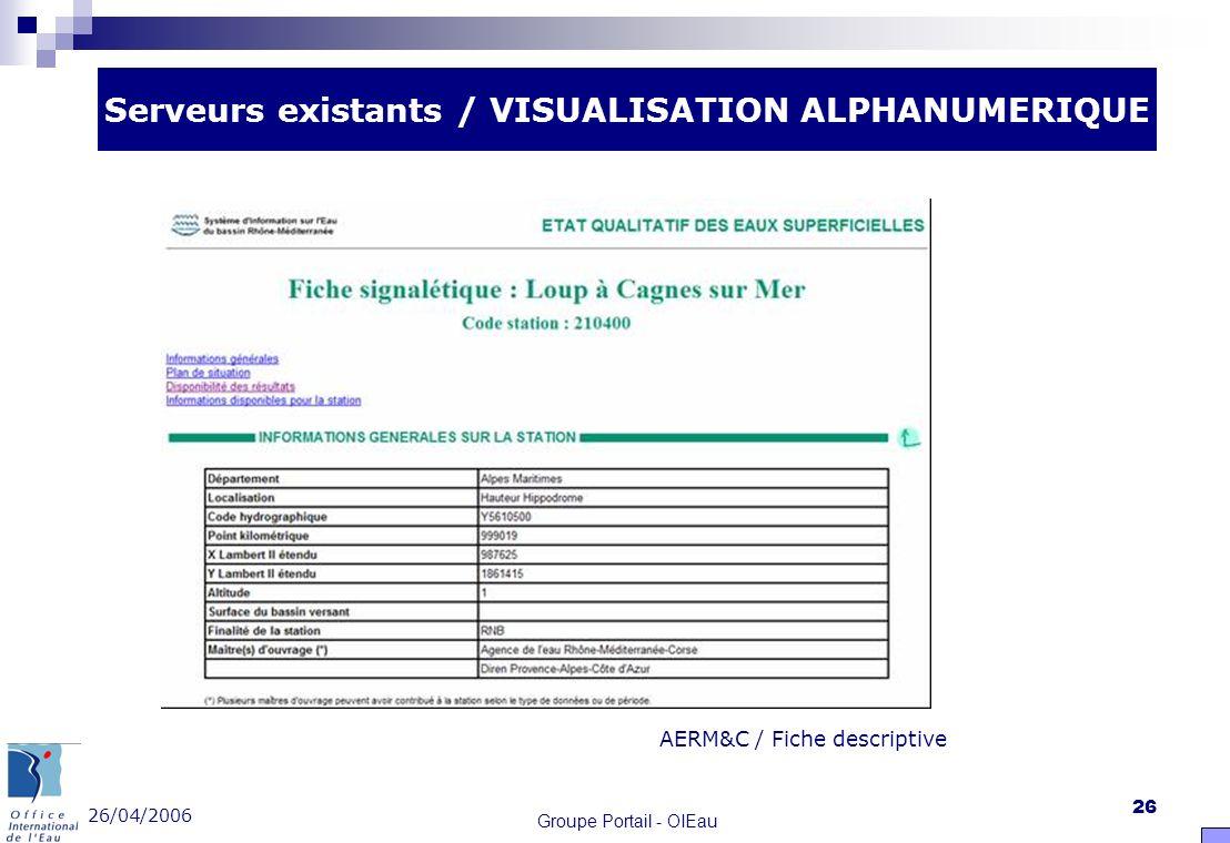 Serveurs existants / VISUALISATION ALPHANUMERIQUE