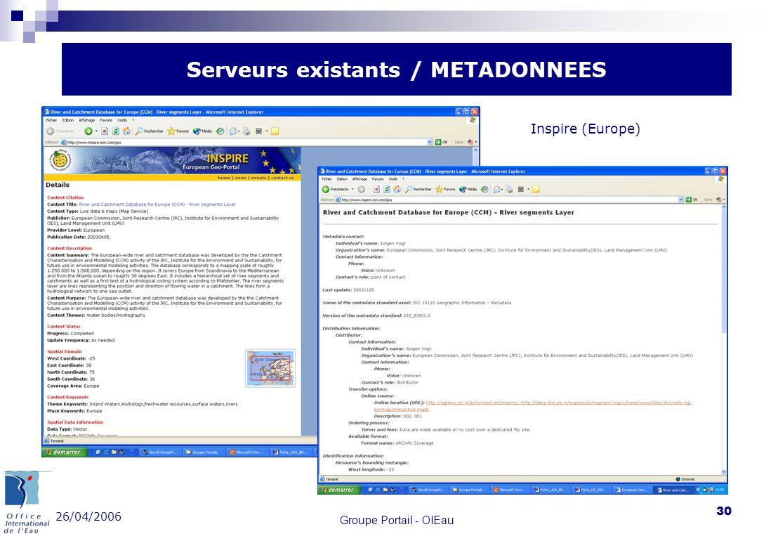 Serveurs existants / METADONNEES