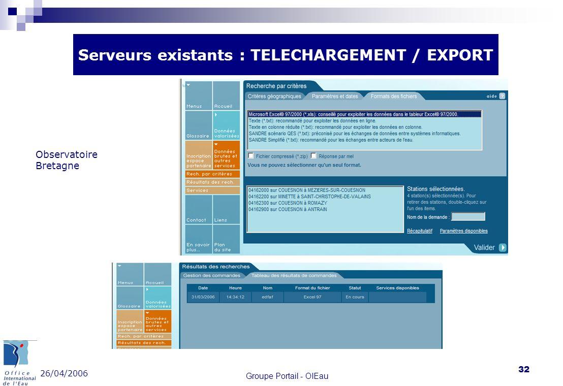 Serveurs existants : TELECHARGEMENT / EXPORT