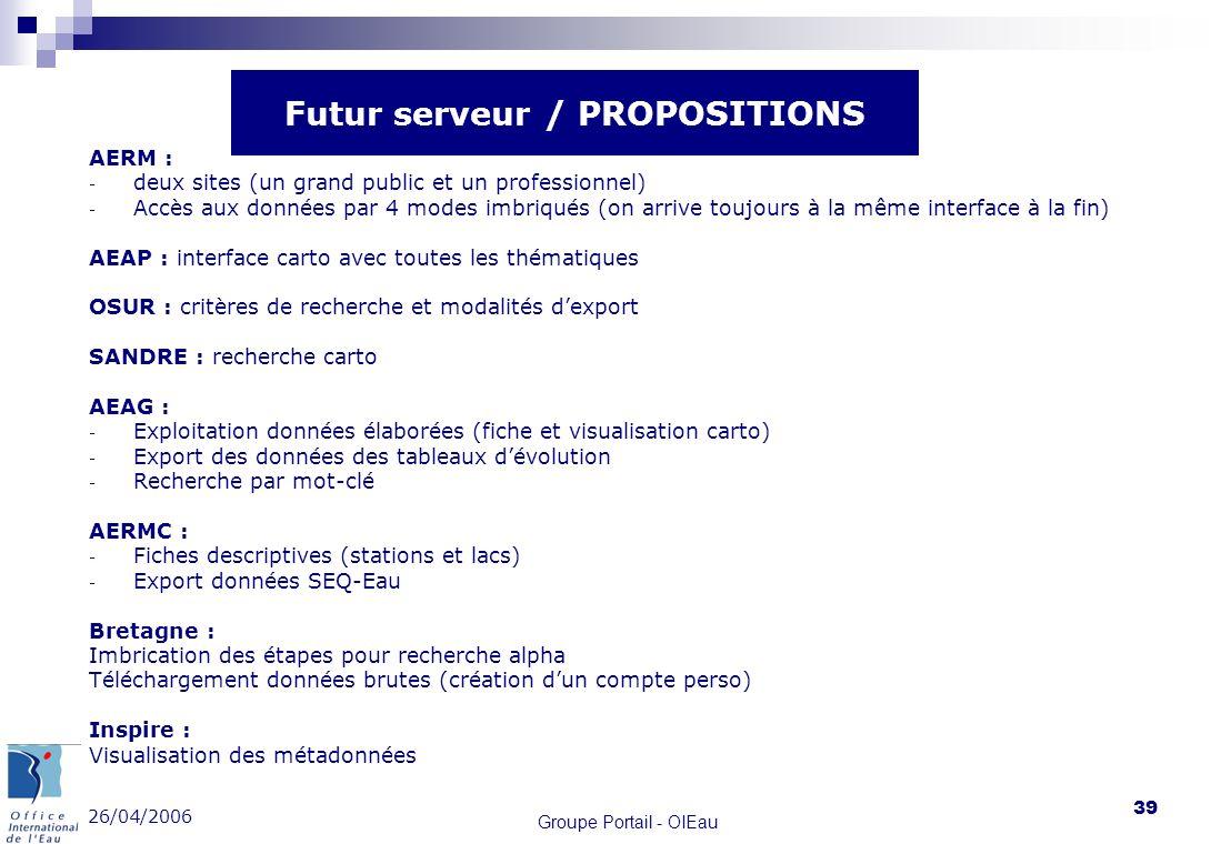 Futur serveur / PROPOSITIONS